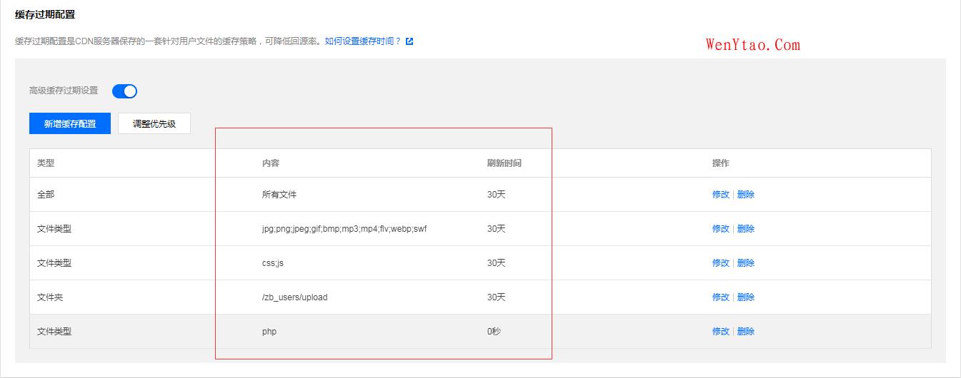 本站腾讯云CDN缓存配置静态加速配置分享,欢迎大佬分享更好的方案