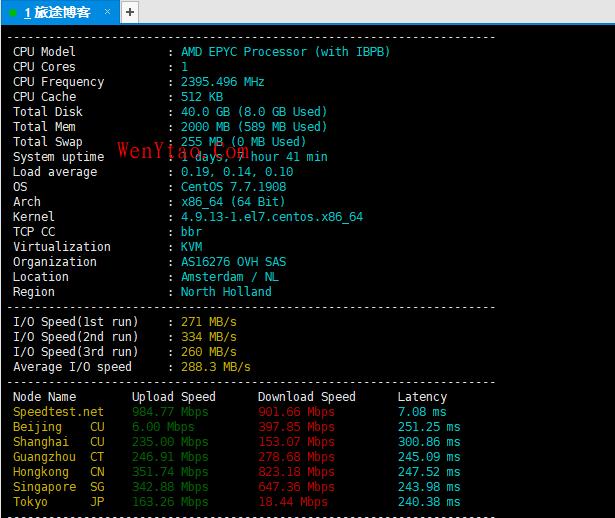 vps服务器性能一键测试脚本 服务器测评 第1张