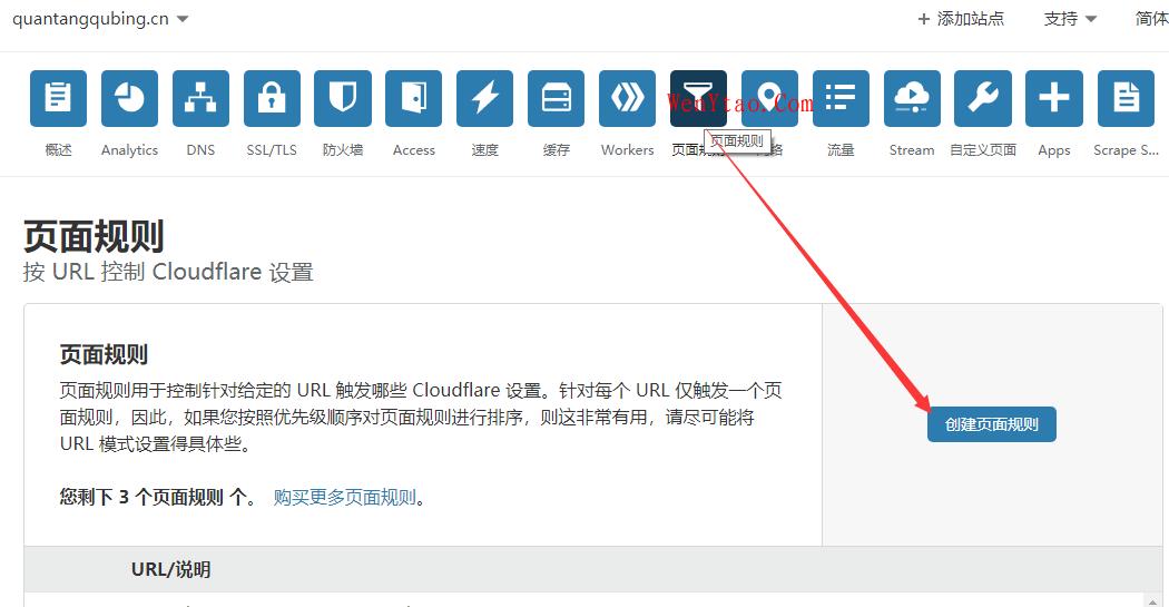 未备案域名使用Cloudflare设置域名URL转发,未备案域名使用Cloudflare设置域名URL转发 教程 分享 站长网站建设 图文教程 正经事 第14张,教程,分享,站长网站建设,图文教程,正经事,第14张