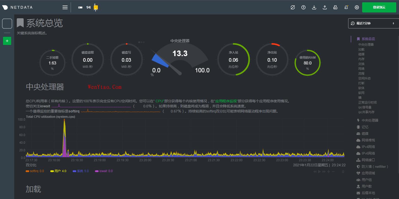 最新Netdata1.28版本安装以及汉化和使用(Linux 性能实时监测工具) 最新Netdata1.28版本安装 Netdata安装以及汉化 Linux下netdata中文版安装以及汉化 Netdata安装 第1张