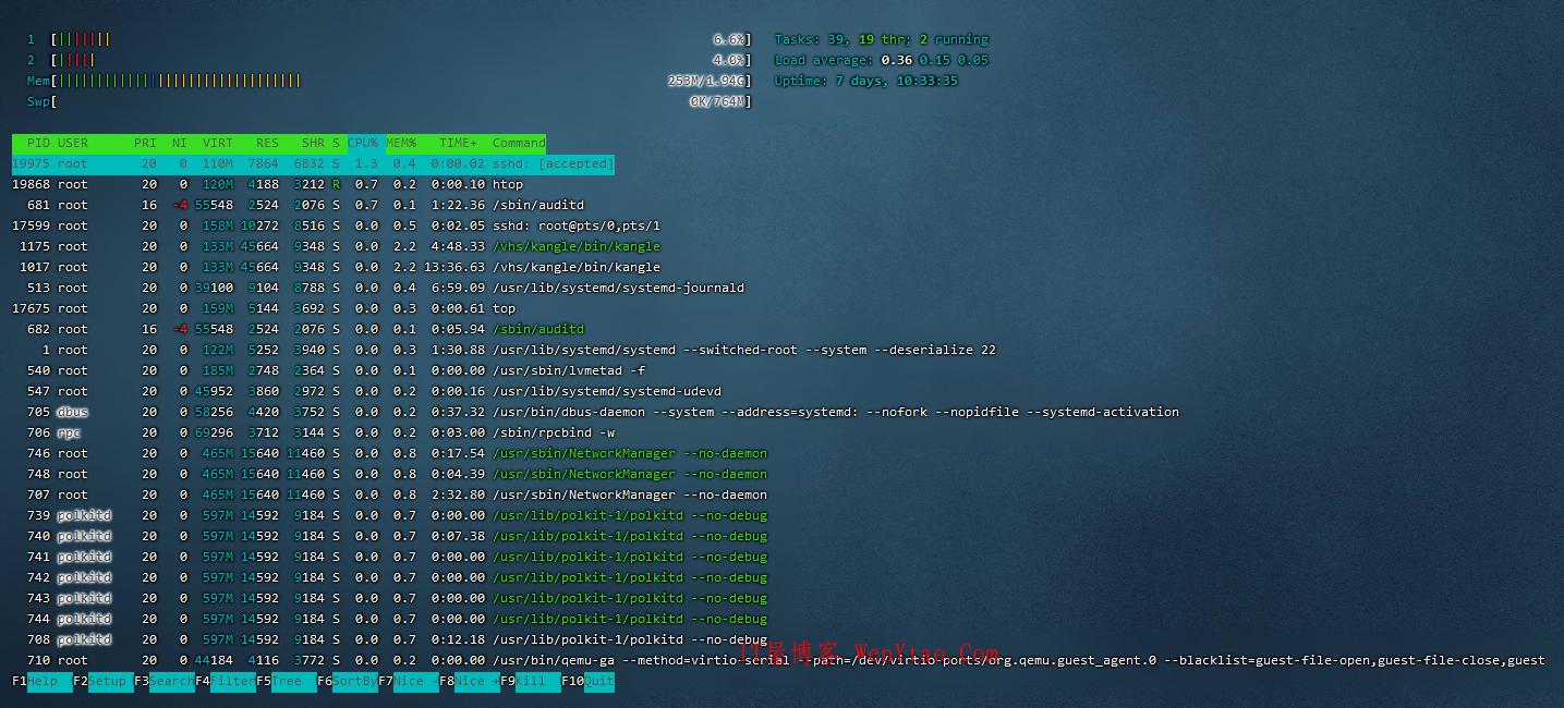 比TOP更好的HTOP 对系统进程、cpu实时使用进行观察 Centos 8安装htop查看系统所有进程 进程 htop 命令 系统进程 Stream HTOP 第2张