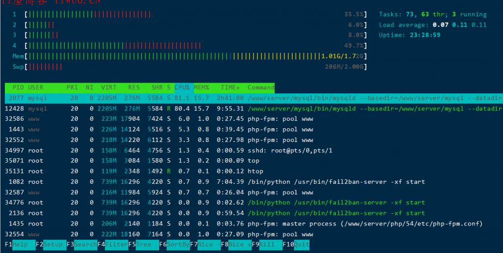 Linux 系统管理技巧 监控系统状态 linux 系统管理 系统状态 监控系统 教程 分享 站长 第4张
