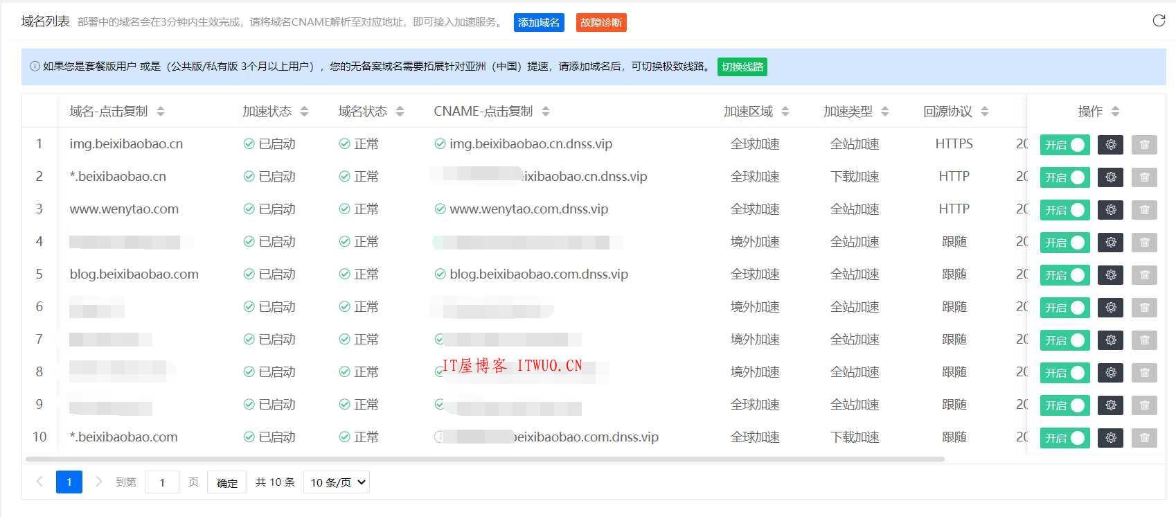 近期,腾讯云CDN团队发现部分域名出现非正常的业务访问,造成了较大的流量和带宽消耗,同时产生了远超平时的高额账单。建议您关注此类情况的 应对措施,避免潜在风险。 防盗链配置 分布式 DDoS 清洗 CC 自适应识别 智能 WAF 防护 BOT 行为分析 IP 黑白名单配置 访问限频配置 带宽封顶配置 CDN 带宽 VIP 第4张