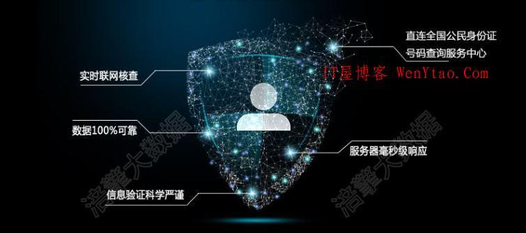 魔方财务系统 阿里云身份证二要素实名插件  身份证实名认证-身份证二要素-身份证一致性验证-身份验证