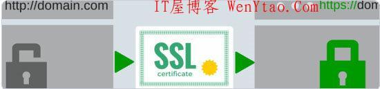 八大免费SSL证书-给你的网站免费添加Https安全加密_SSL证书免费_Encrypt,SSL证书,八大免费SSL证书-给你的网站免费添加Https安全加密_SSL证书免费_Encrypt,SSL证书 网 nbsp 站长 服务器 网站 功能 第1张,加密HTTP协议,全站启用Https,Namecheap,SSL,SSL证书价格,SSL证书价格,Let's,Encrypt,SSL证书,免费AlphaSSL证书,腾讯云DV,SSL,域名型证书,HTTPS,网,nbsp,站长,服务器,网站,功能,第1张